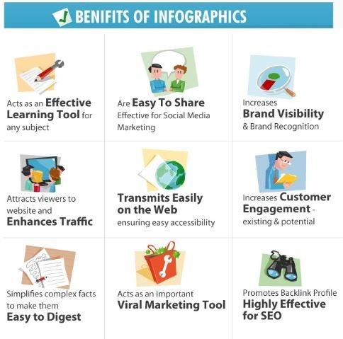 infographic-designers