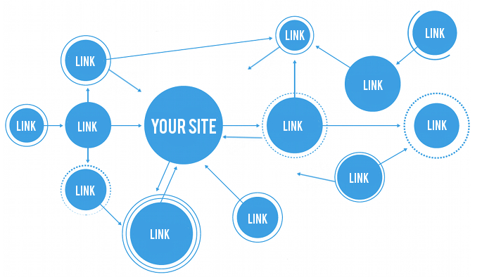 link-building-company