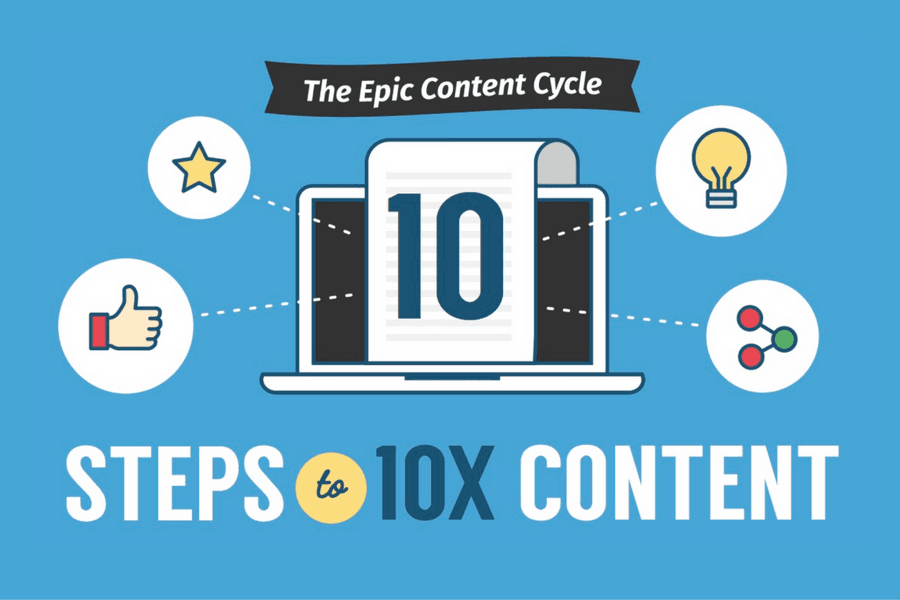 how-to-create-epic-blogging-content