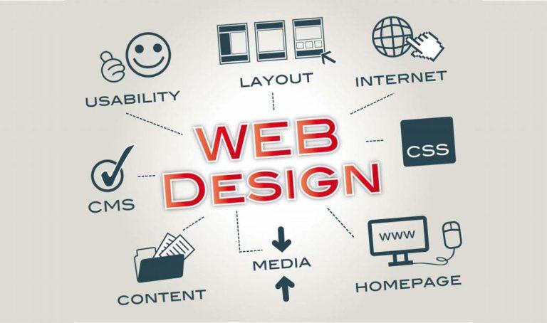 Web Design Marketing